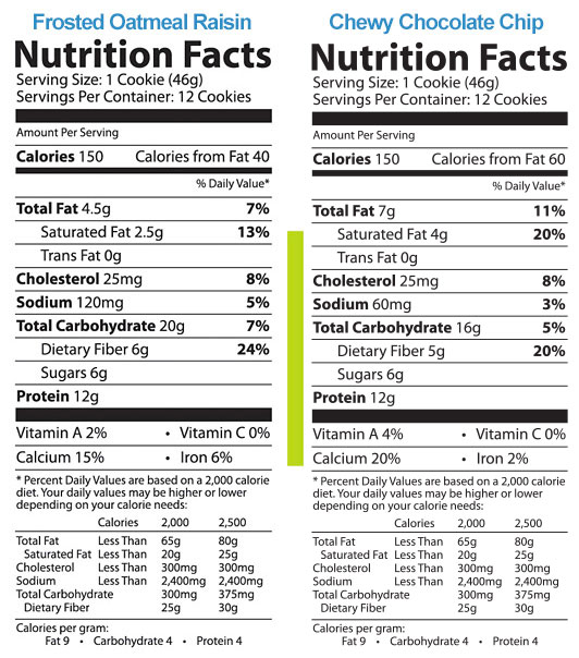 BioTrust Protein Cookies Nutrition Facts