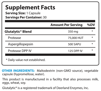 Gluten Guard Supplement Facts