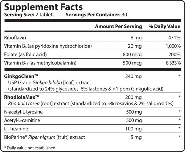BrainBright Supplement Facts