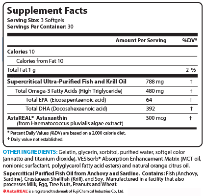 Omega Krill Supplement Facts