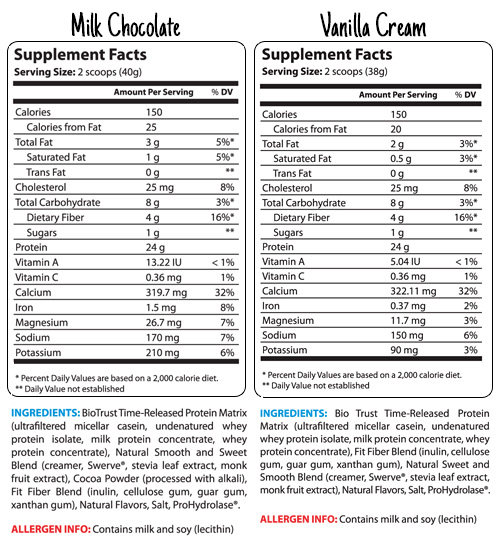 BioTrust Low Carb Supplement Facts