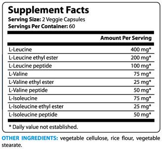 BCAA Supplement Facts