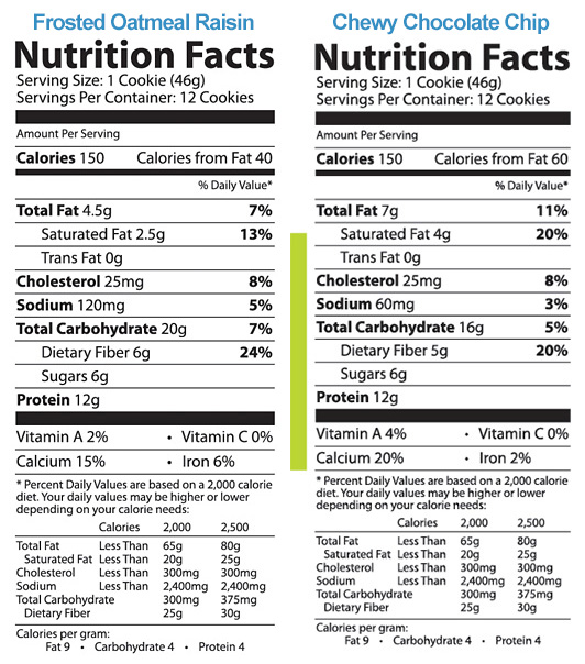 BioTrust Protein Cookies Supplement Facts